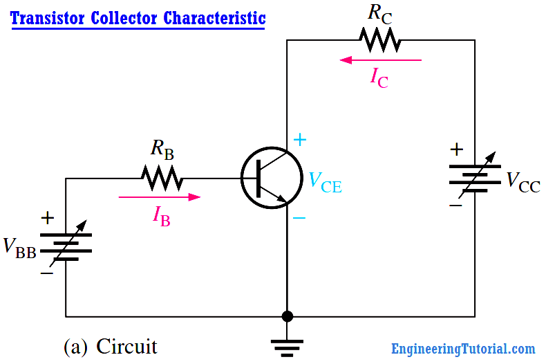 Transistor Collector Characteristic