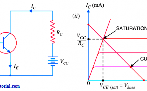 Transistor Cut off, Saturation & Active Regions