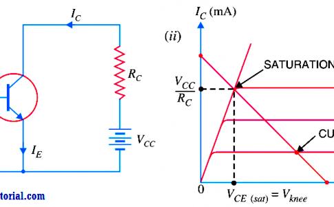 Transistor Cut off, Saturation & Active Regions